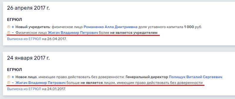 Расследование бизнеса депутата Пекарева привело активиста ОНФ в психбольницу. 1453.jpeg