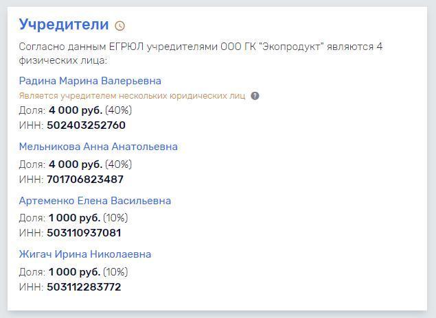 Расследование бизнеса депутата Пекарева привело активиста ОНФ в психбольницу. 1454.jpeg