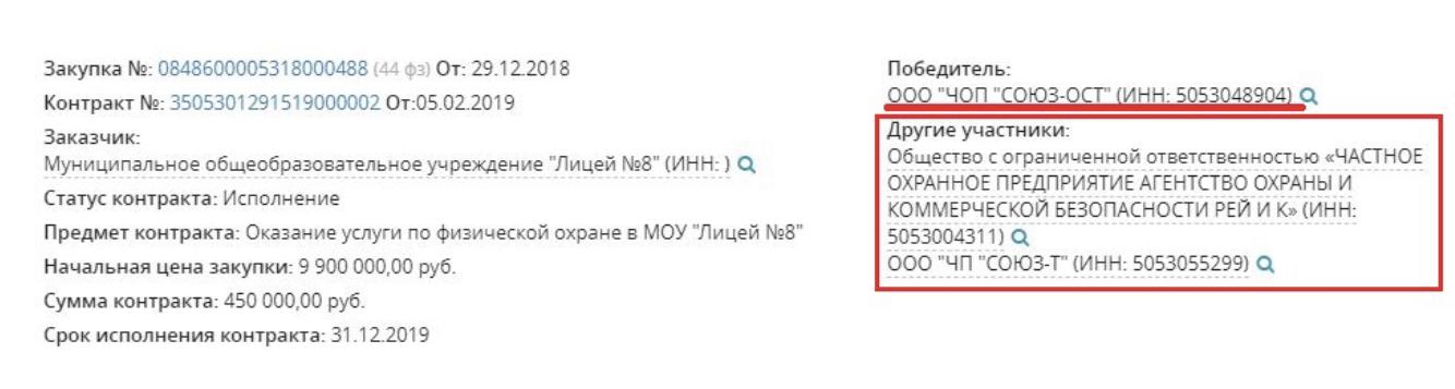 Депутат Пекарев мог лоббировать интересы охранного бизнеса в Электростали. 1506.jpeg