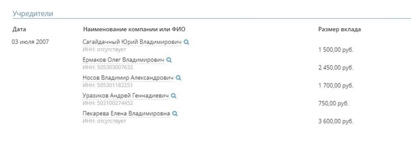 Депутат Пекарев мог лоббировать интересы охранного бизнеса в Электростали. 1507.jpeg