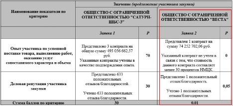 Профессиональный жалобщик срывает госзаказы с больницами Москвы. 1566.jpeg