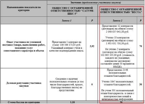 Профессиональный жалобщик срывает госзаказы с больницами Москвы. 1567.jpeg